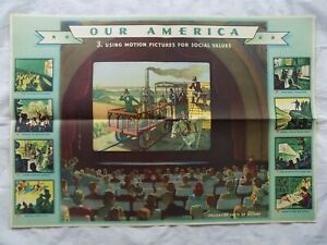 1943 Coca Cola Our America Motion Pictures #3 Ad Poster Coke Color Litho MCM
