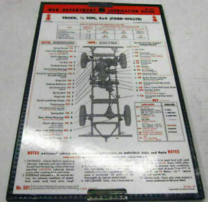 Mb Gpw Willys Ford Wwii Jeep G503 Lubrication Chart