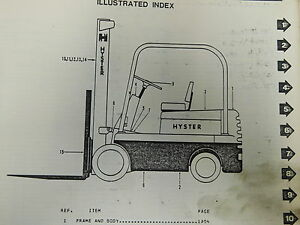hyster 60 forklift mcs industrial solutions and online Hyster Service Manual Hyster Forklift Manual