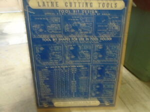 Machinist Tools Lathe Vintage Original Atlas Lathe Cutting Tool Operation Poster