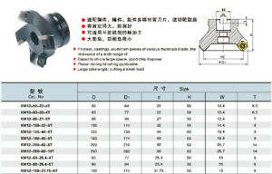 Km12 63 22 4t 45 Degree Indexable Face Mill Cutter For Sekt1204 Carbide Inserts