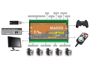 Masso Mill Router Cnc Controller 5 Axis New With Wifi