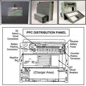 Ppc 55 Powermax 3 Stage 55 Amp Ac dc Distribution Panel W Converter