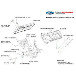 New 350 Engine For Sale likewise E46 Ecu Diagram furthermore E65 Engine Diagram in addition Audi Fuse Box Location in addition Bmw X5 Wiring Schematics. on wiring diagram bmw e38
