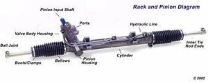 0014 1999 2004 Ford Mustang Hydraulic Power Steering Rack And Pinion