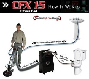 Rotovac Ranger Cfx Carpet Cleaning Extractor 27 Gallon 200 Psi Water Tank