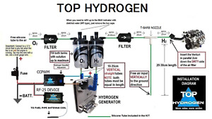 H2 Pure Hydrogen Generator Dm 45 Fuel Saver Car Kit Cc Pwm Instead Hho Use