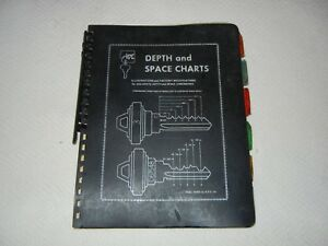 Hpc Locksmith Depth Space Charts Honda Suzuki Motorcycles Ford G m Chrysler