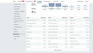 Best Facebook Fan Page With Over 426 000 Websites Businesses