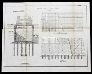 1898 Duluth Minnesota Map Plan South Pier Army Corp Engineers Improvements Rare