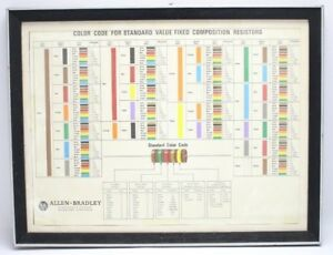 Vtg Allen Bradley Industrial Art Color Code Standard Value Composition Resistors