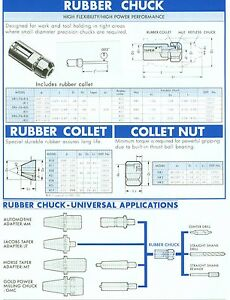 Jacobs Taper 6 Rubber Collet Chuck Holder R31 jt6