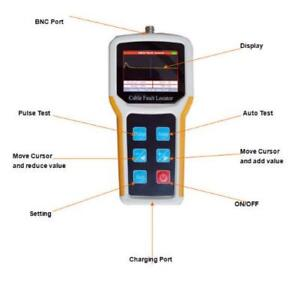 Enlish Version Handheld Tdr Cable Fault Locator 2km With Free Tool Bag