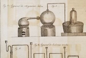 1800 Antique Scientific Chemistry Print Science Etching Lithograph Illustration