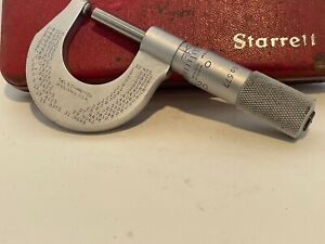 Starrett No 577 Rounded Anvil Button Micrometer 001 Excellent Condition