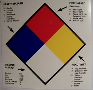 2500 Big 4 X 4 Hmis Msds Right To Know Label Stickers
