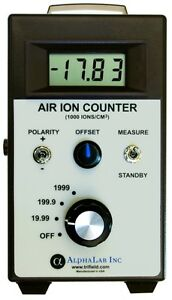 Air Ion Counter Meter Reading Air Ions Densities