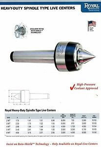 Royal Heavy Duty Spindle Type Live Center Mt 2 10102