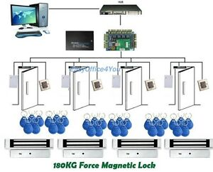 4 door Control System With Complete Components support Powerful Access Rules