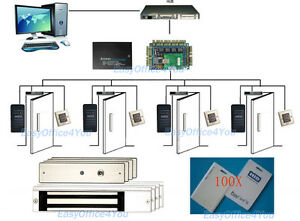 Proximity Systems Proxcard Door Access Control Systems Kits 4 Magnetic Lock