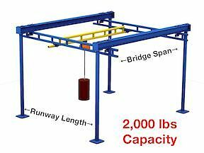 Gorbel Free Standing Workstation Bridge Crane 2000 Lb Capacity 10 Ft Span 43 Fo