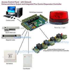 Full 4 Door Magnetic Lock Access Control Kits With Fire Alarm Module Integration