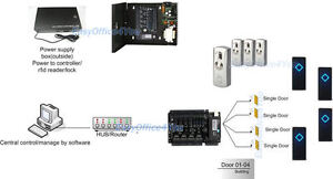 Web Access Management 4 door Network Access Control System For Warehouse office