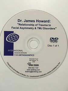 Relationship Of Trauma To Facial Asymmetry And Tmj Disorders Dental Dvd