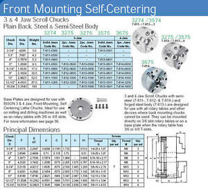 Bison Front Mounting 6 Chuck 3 Jaw Self Centering New