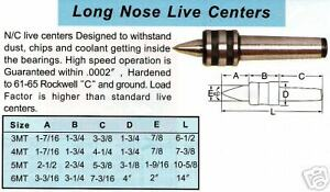 Long Nose N c Live Center Morse Taper 5 All New