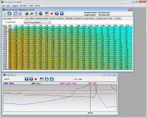 Nismotronic Realtime Tuning System For S13 B13 Nissan 89 93 Ecu Map Maf More
