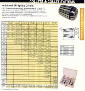 Er 20 Bison Collets 10 Piece Set Collet Box