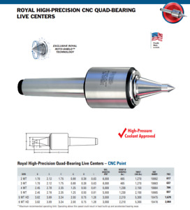 Royal Products 10665 5 Mt Quad bearing Live Center With Cnc Point