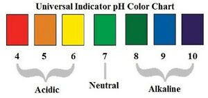 Universal Ph Indicator Drops Test Water Acidity Neutral Or Alkaline Level 15ml