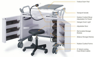 Retrofit Gynocart Gynecology Transportable Mobile Examination Table Obgyn