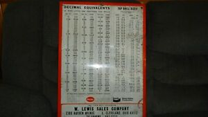 Cutting Tool Vintage Metal Shop Sign Decimal Equivalents Advertising Rare Lewis