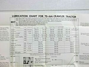 International Harvester Td 18a Crawler Tractor Lubrication Chart Fold Out Poster