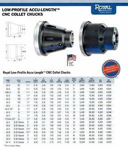 Royal Acculength Cnc Lathe S 2collet Chuck Spindle A2 8