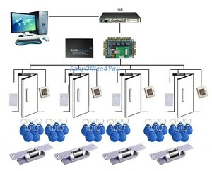 Electronic 4 Door Access Control System Controller 4 Electronic Strike power Box