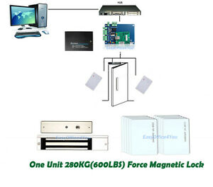 1 door Access Control Kit With Reader switch power Unit em Card Magnetic Locks
