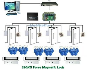 4 Door Network Rfid Access Control System 280kg Magnetic Lock 110v 5a Power Box