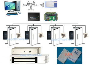 Proxcard Access Control System Kits With Wifi Wireless Conn Management Software