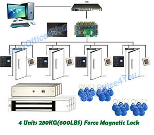 Full Fingerprint rfid Access Control System Kits For 4 Doors With Control Board