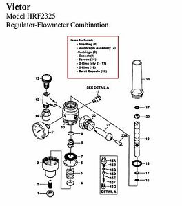 Victor Hrf2325 Flowmeter Rebuild repair Parts Kit 0790 0120