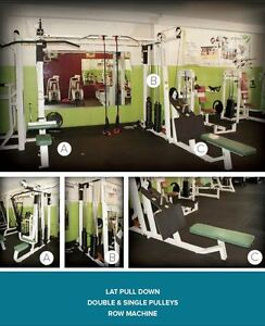 Used Gym Equipment Everything You Need To Start Your Own Training Company