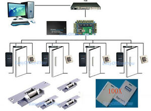 Contactless Full Set Access Control System Kits Proxcard Reader Four Doors