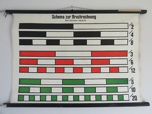 Vintage Roll Down Educational Wall Chart Of Fractions School Chart Mathematics