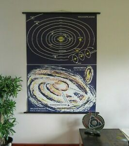 Vintage School Chart Our Galaxy Andromeda Education Chart Space Planets Stars