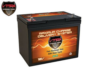Vmax Slr85 Agm Deep Cycle 12v 60ah Battery For Synthesis Renogy Pv Solar Panel