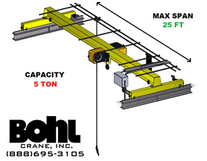 R m 5 Ton 25 Span Top Running Single Girder Overhead Bridge Crane Kit